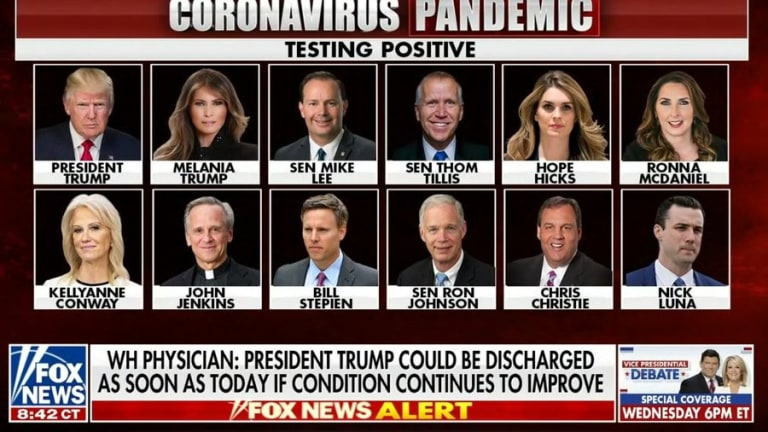 Wear A Mask: Fox News Lists Senior Republicans Who Are Now Infected With COVID